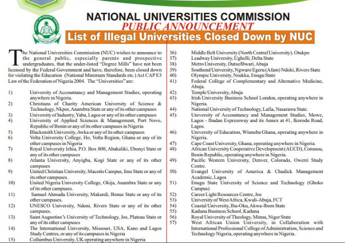NUC1 - NUC Releases List of All Illegal Universities Operating in Nigeria - SEE FULL LIST