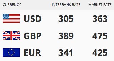 Exchange Rate 11/11/17: See Today's Naira Rate Against Dollar, Pound And Euro