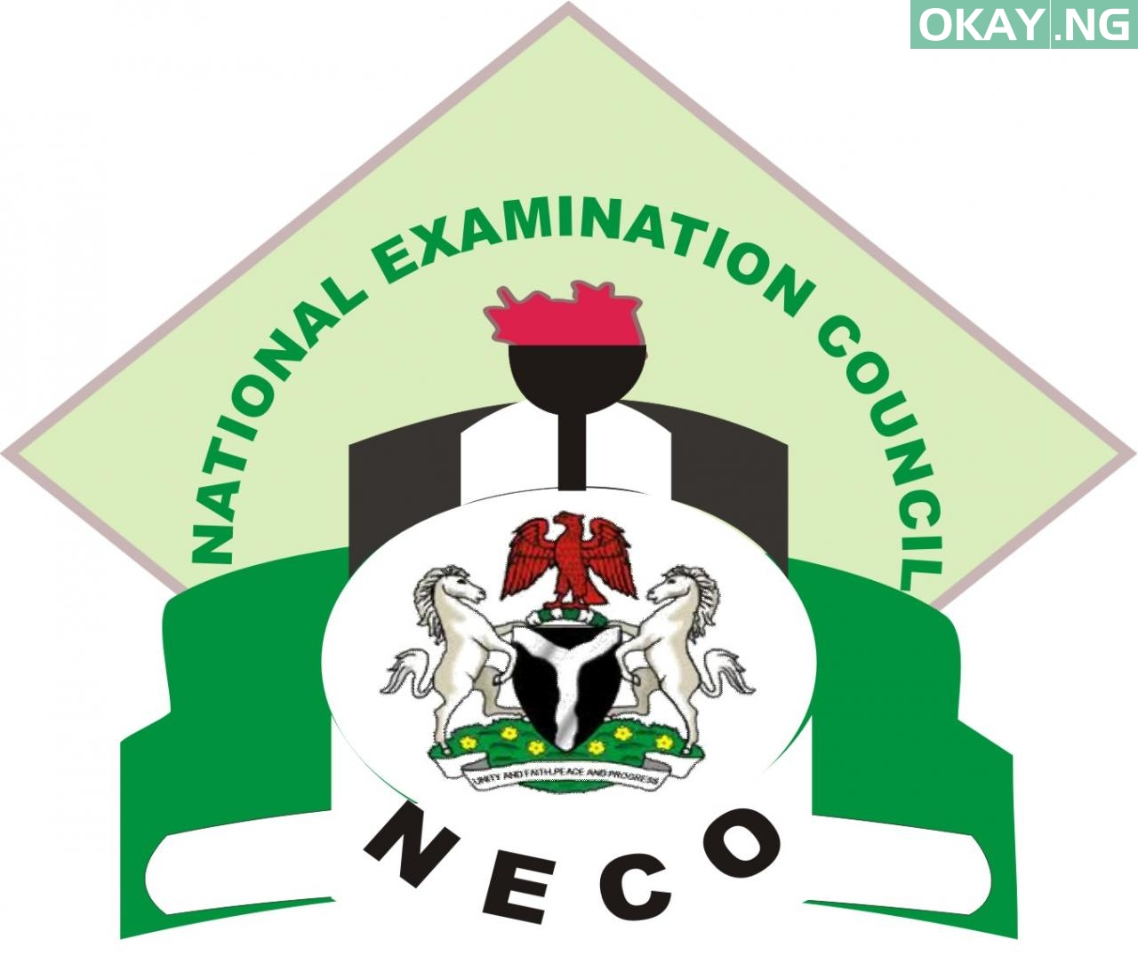 Photo of Certificate Forgery: NECO sacks 19 workers