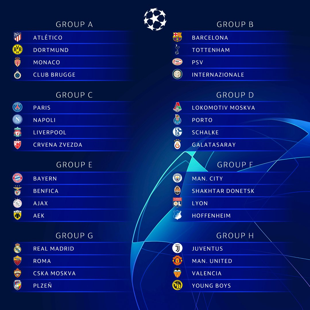 UEFA Champions League 2018/19 Group Stage Draw - OkayNG News