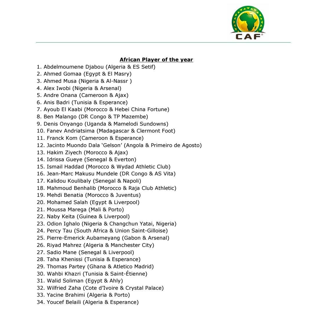 CAF Awards 1 - Full List of 2018 CAF Awards Nominees