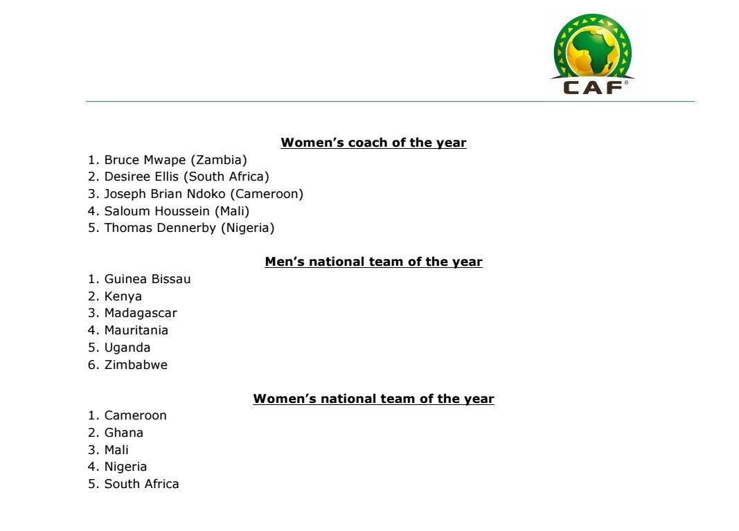 CAF Awards 3 - Full List of 2018 CAF Awards Nominees