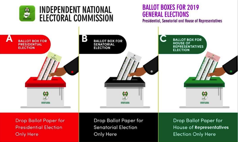 Ballot Boxes for 2019 general elections