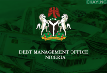 Photo of Nigeria's debt profile rises to N25.7 trillion
