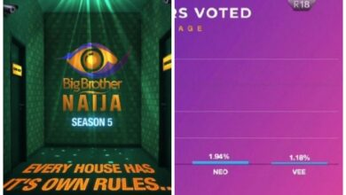 Photo of BBNaija 2020 Finale: Breakdown of how viewers voted