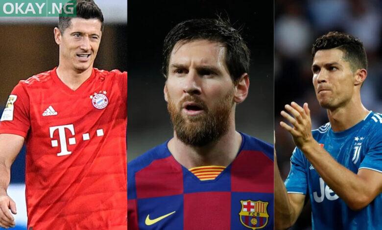 Lewandowski, Messi, Ronaldo